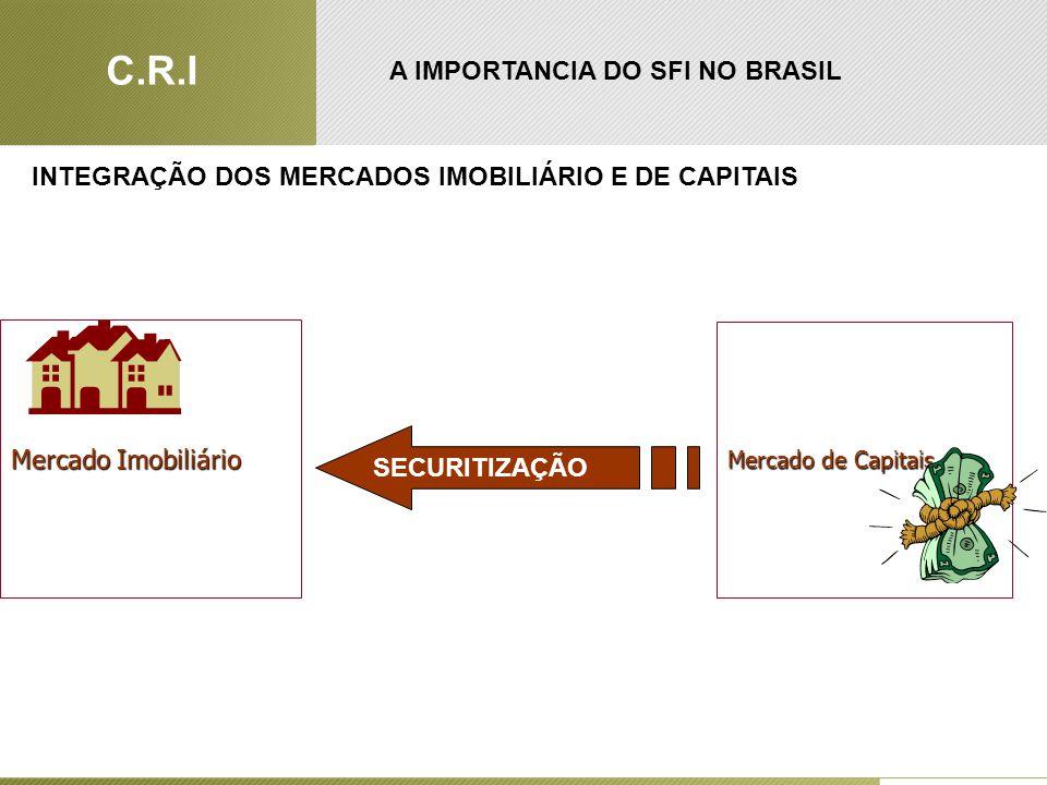 C.R.I A IMPORTANCIA DO SFI NO BRASIL