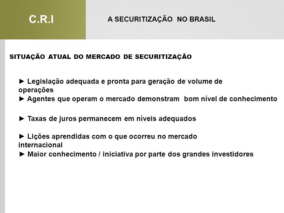 A SECURITIZAÇÃO NO BRASIL SITUAÇÃO ATUAL DO MERCADO DE SECURITIZAÇÃO