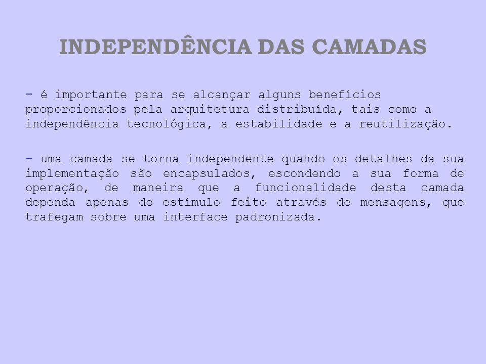 INDEPENDÊNCIA DAS CAMADAS