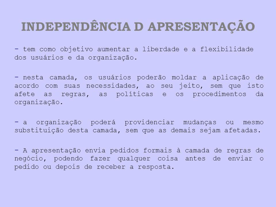 INDEPENDÊNCIA D APRESENTAÇÃO