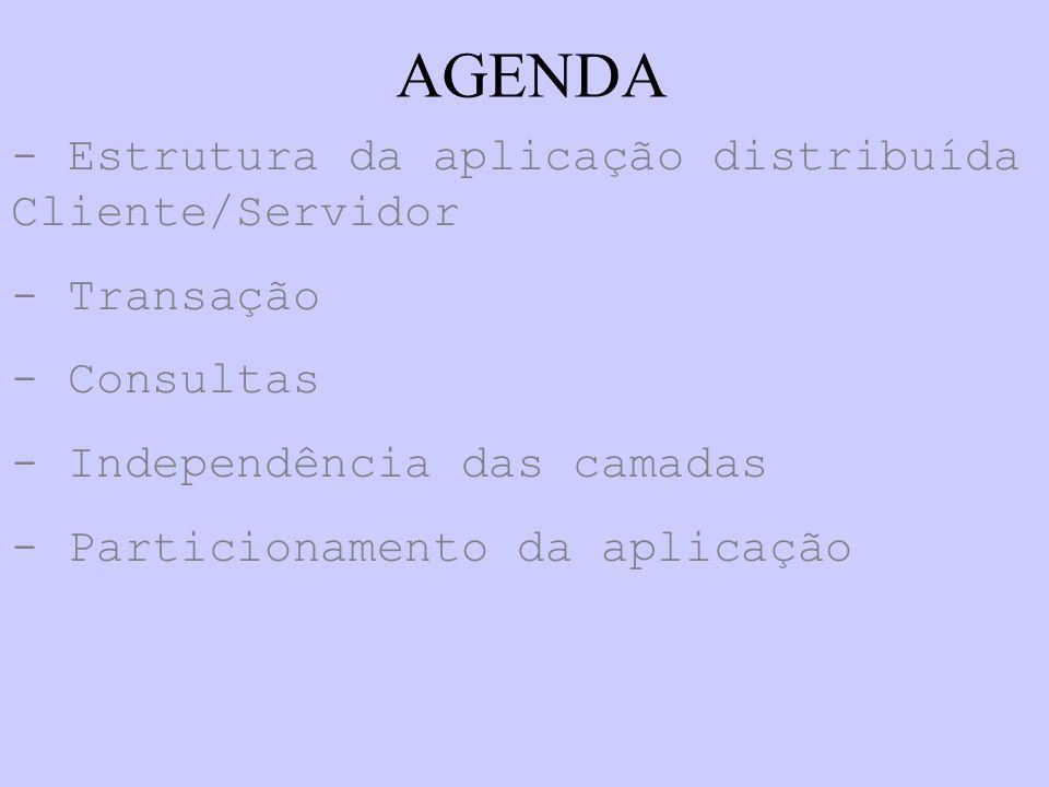 AGENDA - Estrutura da aplicação distribuída Cliente/Servidor Transação