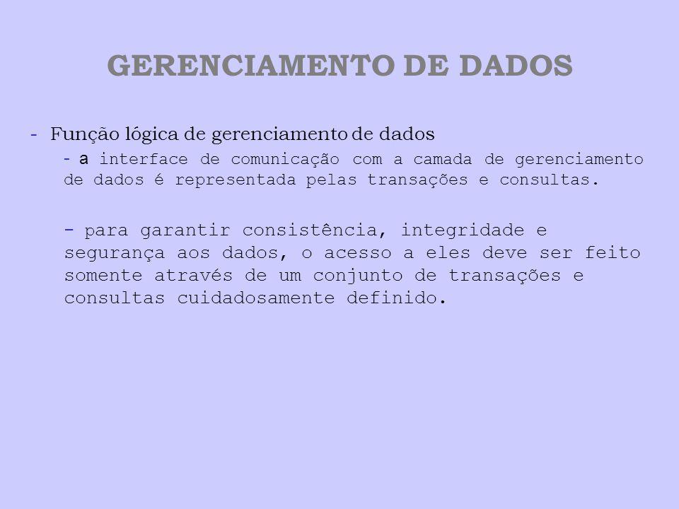GERENCIAMENTO DE DADOS