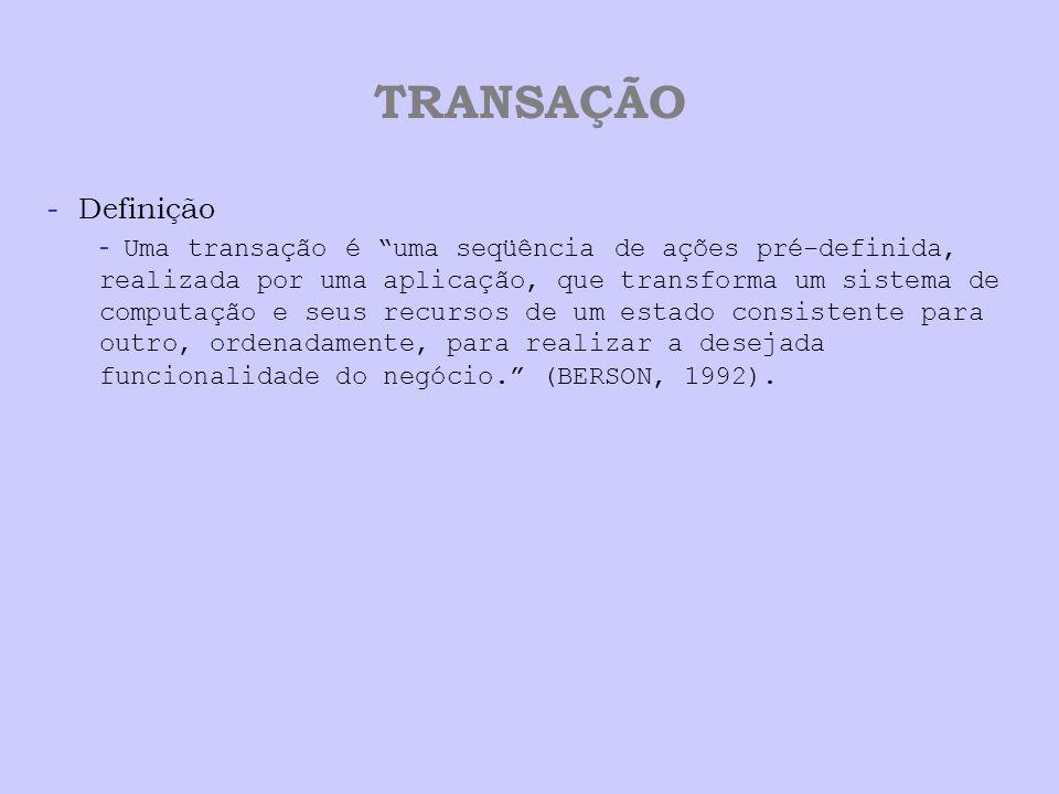 TRANSAÇÃO Definição.