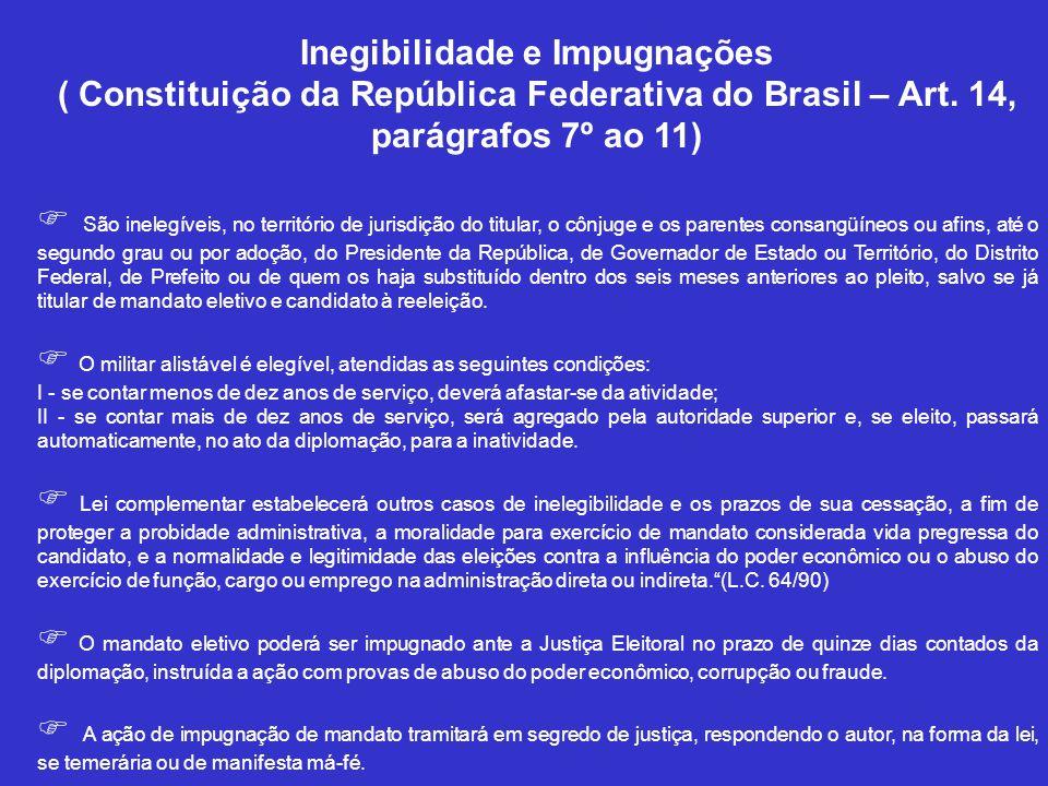 Inegibilidade e Impugnações