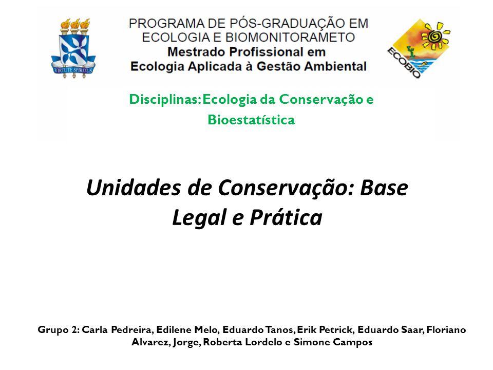 Disciplinas: Ecologia da Conservação e