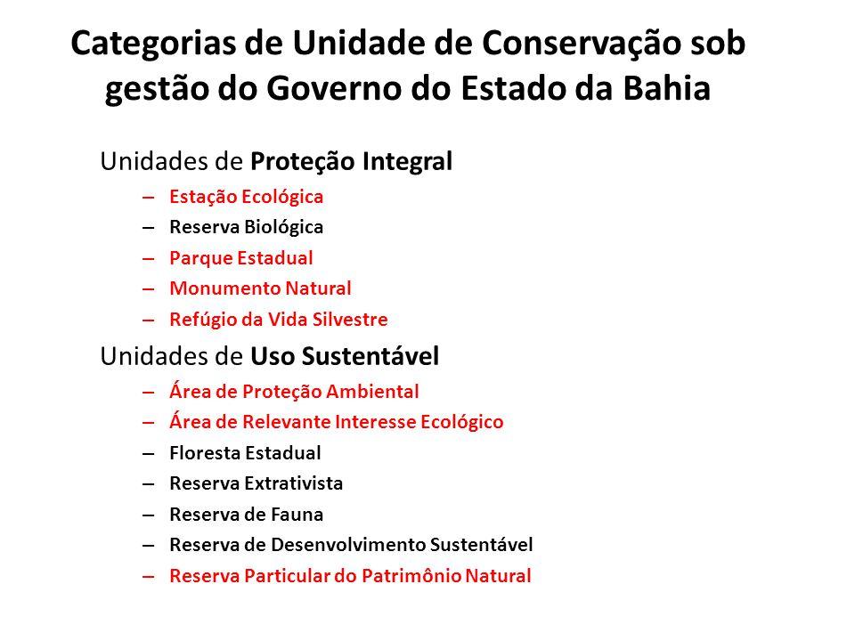 Categorias de Unidade de Conservação sob gestão do Governo do Estado da Bahia