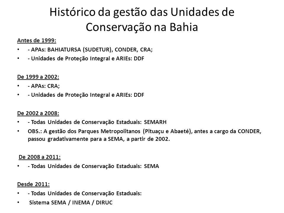 Histórico da gestão das Unidades de Conservação na Bahia