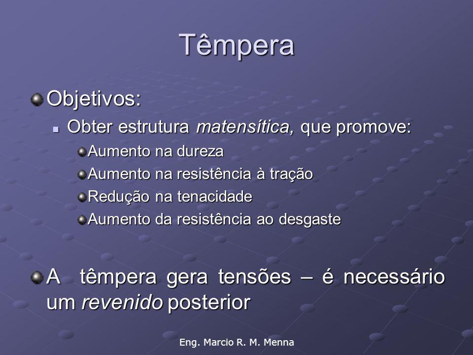 Têmpera Objetivos: Obter estrutura matensítica, que promove: Aumento na dureza. Aumento na resistência à tração.