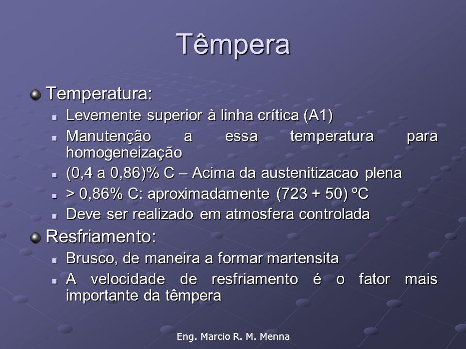 Têmpera Temperatura: Resfriamento: