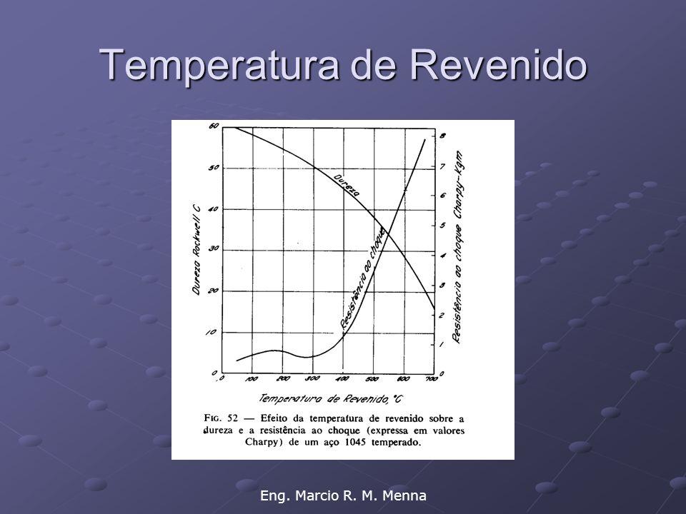Temperatura de Revenido