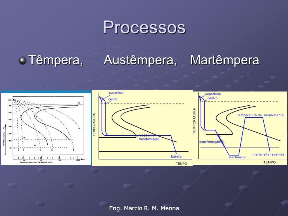 Processos Têmpera, Austêmpera, Martêmpera