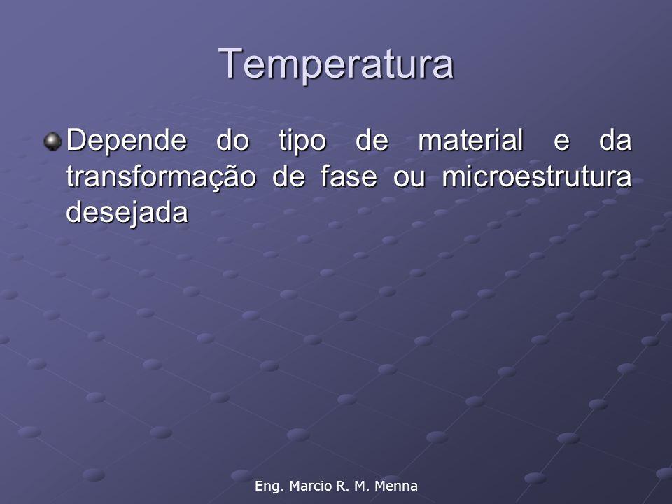Temperatura Depende do tipo de material e da transformação de fase ou microestrutura desejada