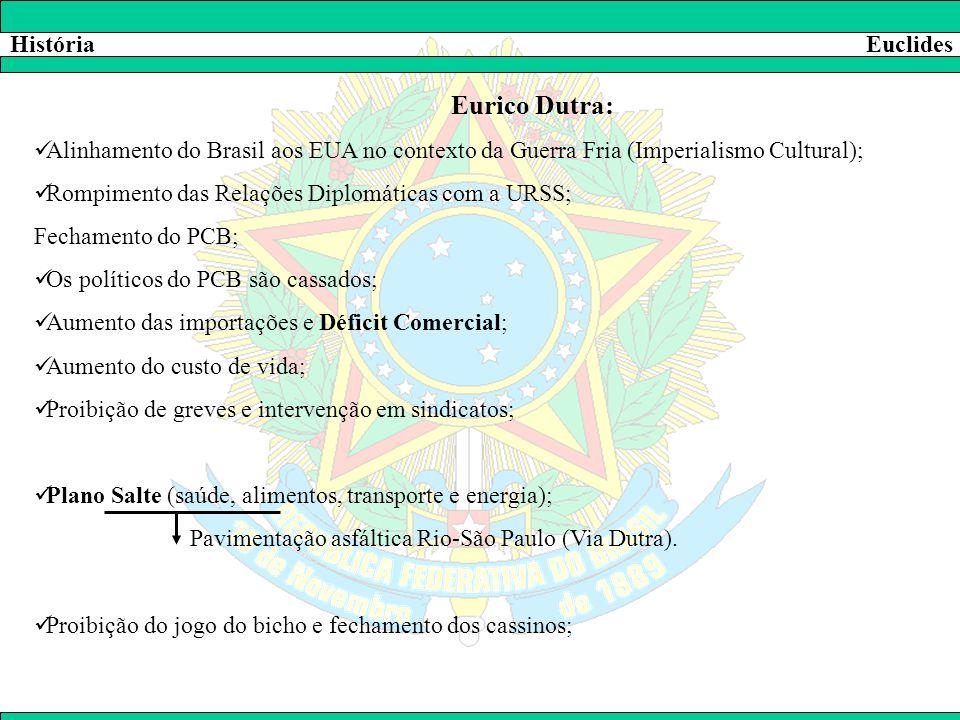História Euclides. Eurico Dutra: Alinhamento do Brasil aos EUA no contexto da Guerra Fria (Imperialismo Cultural);