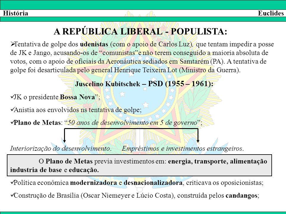 A REPÚBLICA LIBERAL - POPULISTA: