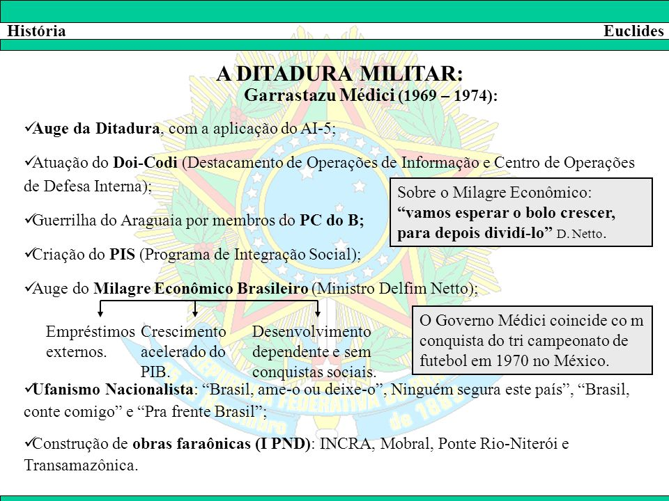 Garrastazu Médici (1969 – 1974):
