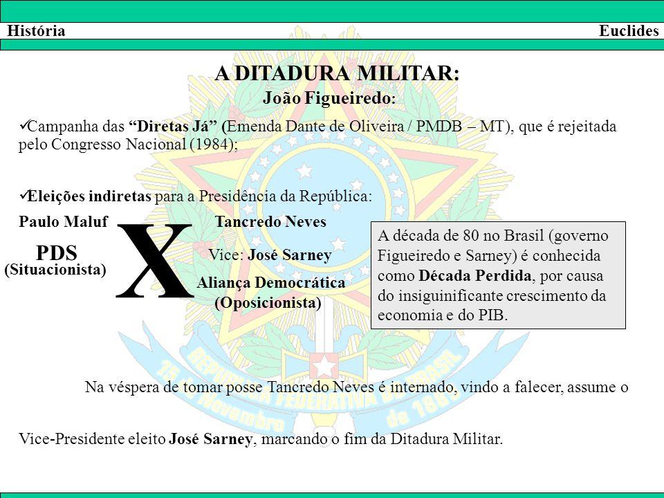 X A DITADURA MILITAR: PDS Vice: José Sarney João Figueiredo: História