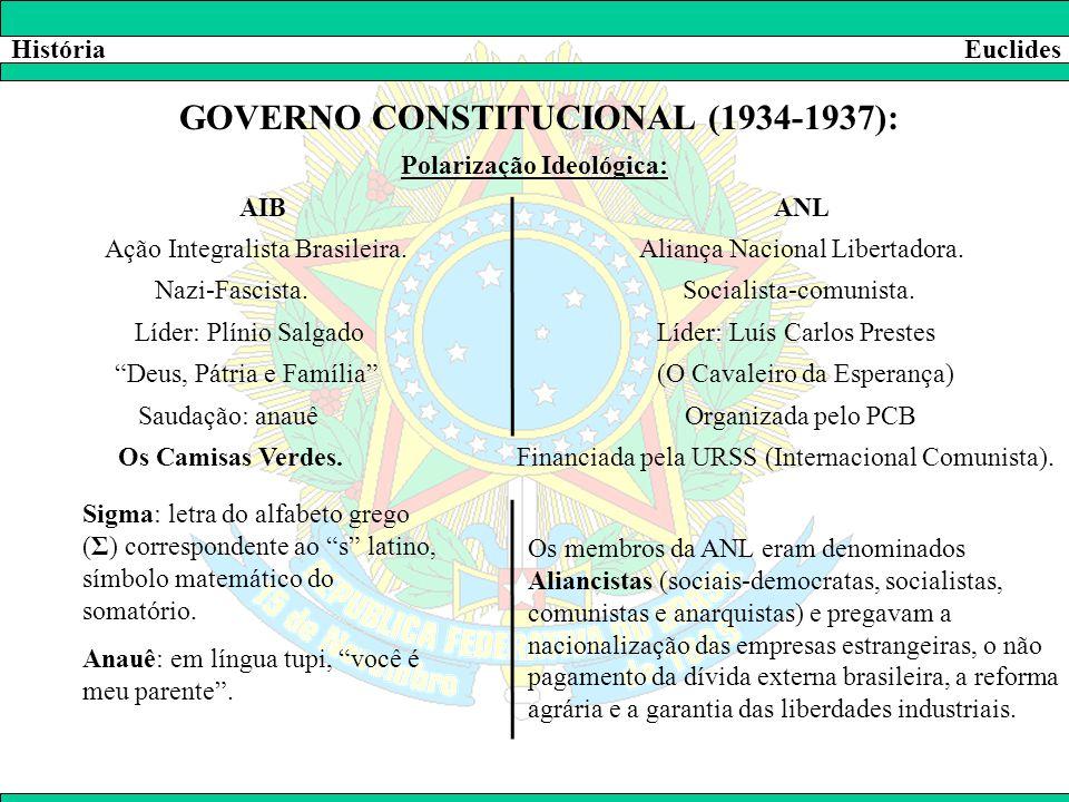 GOVERNO CONSTITUCIONAL (1934-1937): Polarização Ideológica: