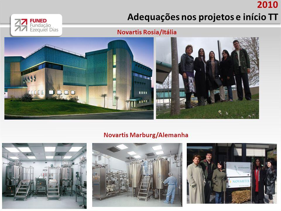 Novartis Rosia/Itália Novartis Marburg/Alemanha
