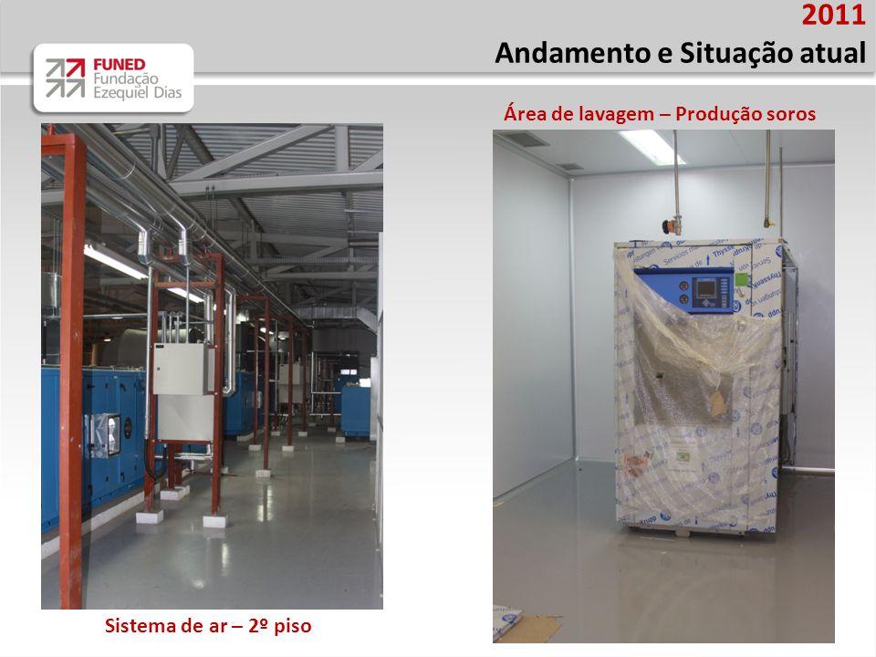 Área de lavagem – Produção soros