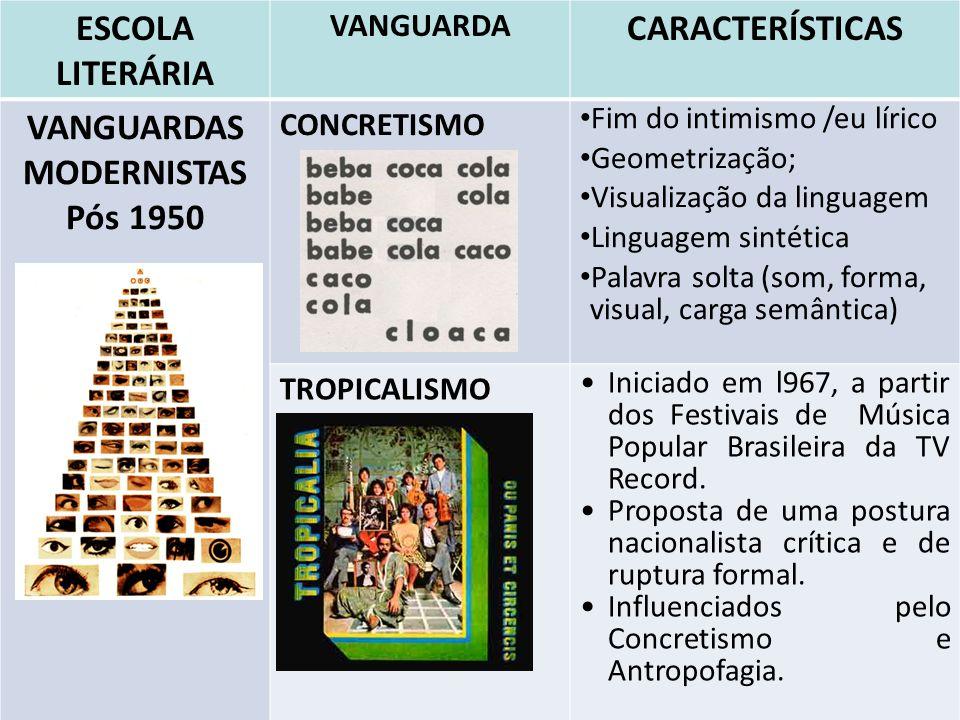 ESCOLA LITERÁRIA CARACTERÍSTICAS VANGUARDAS MODERNISTAS Pós 1950