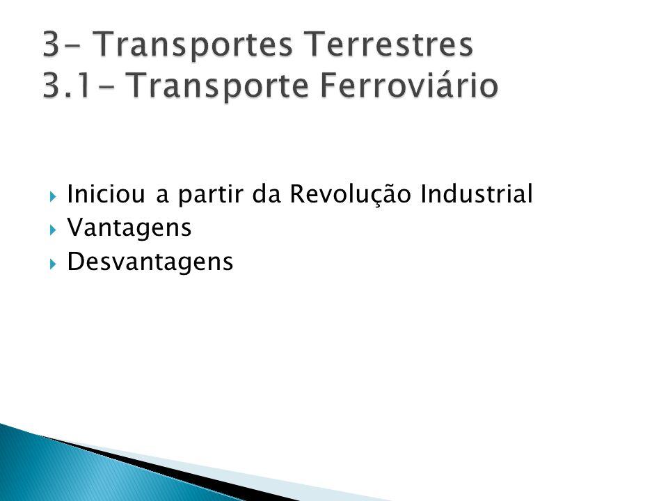 3- Transportes Terrestres 3.1- Transporte Ferroviário