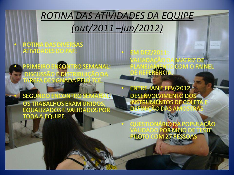 ROTINA DAS ATIVIDADES DA EQUIPE (out/2011 –jun/2012)