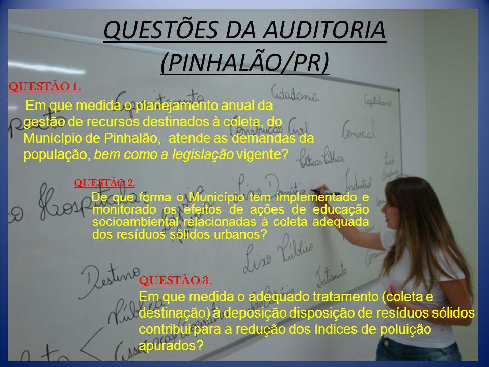 QUESTÕES DA AUDITORIA (PINHALÃO/PR)