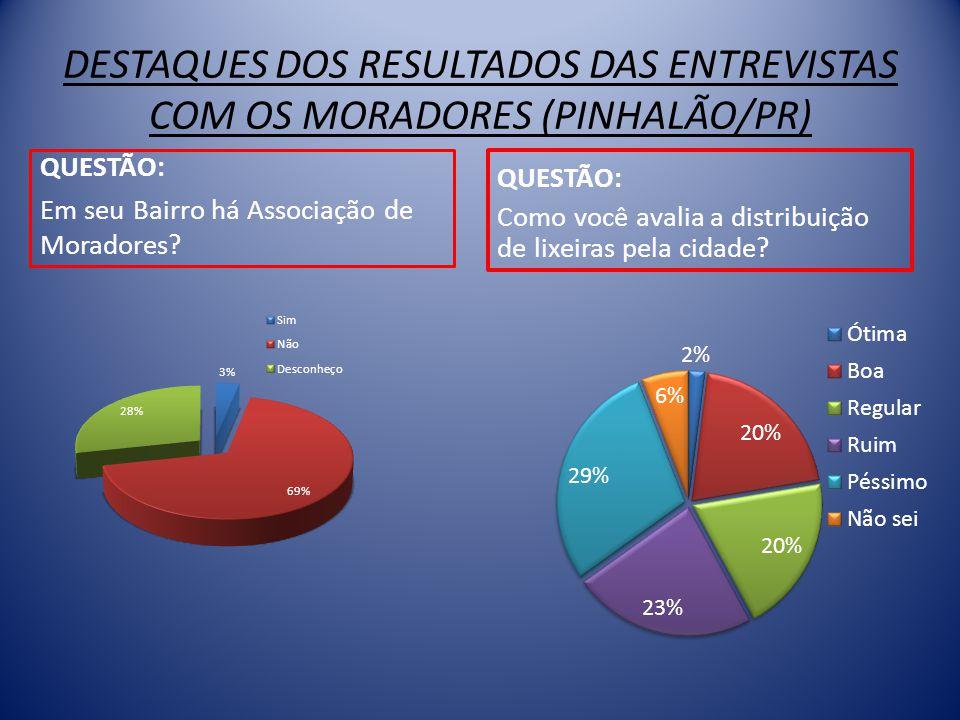 DESTAQUES DOS RESULTADOS DAS ENTREVISTAS COM OS MORADORES (PINHALÃO/PR)