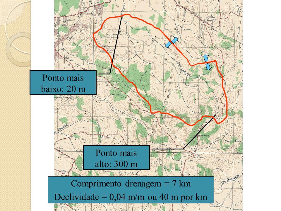 Comprimento drenagem = 7 km Declividade = 0,04 m/m ou 40 m por km