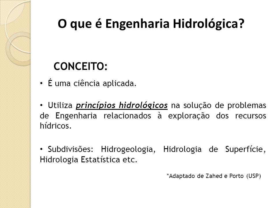 O que é Engenharia Hidrológica
