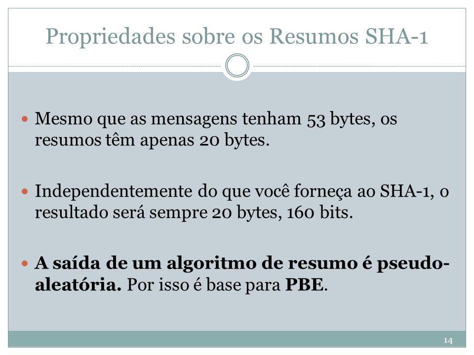Propriedades sobre os Resumos SHA-1