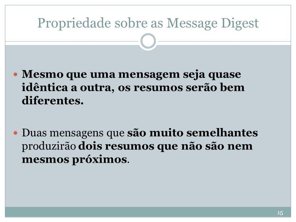 Propriedade sobre as Message Digest