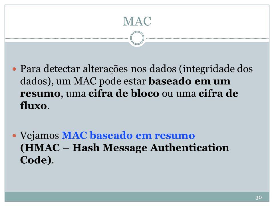 MAC Para detectar alterações nos dados (integridade dos dados), um MAC pode estar baseado em um resumo, uma cifra de bloco ou uma cifra de fluxo.