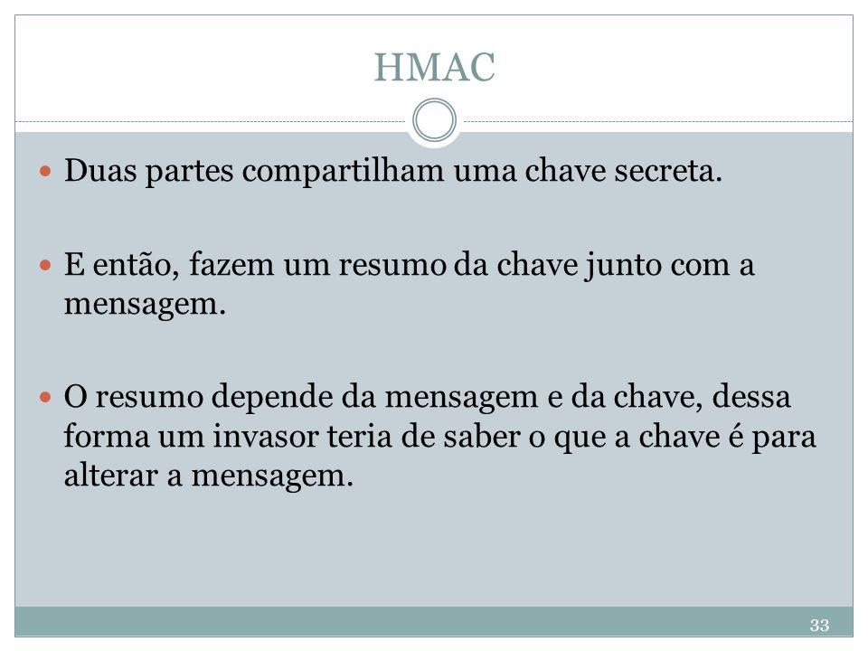 HMAC Duas partes compartilham uma chave secreta.