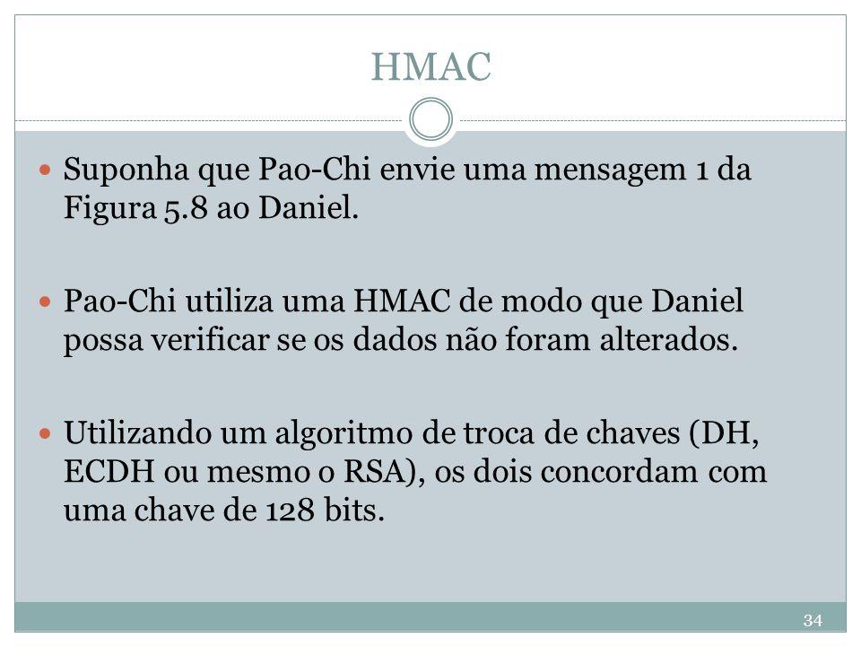HMAC Suponha que Pao-Chi envie uma mensagem 1 da Figura 5.8 ao Daniel.