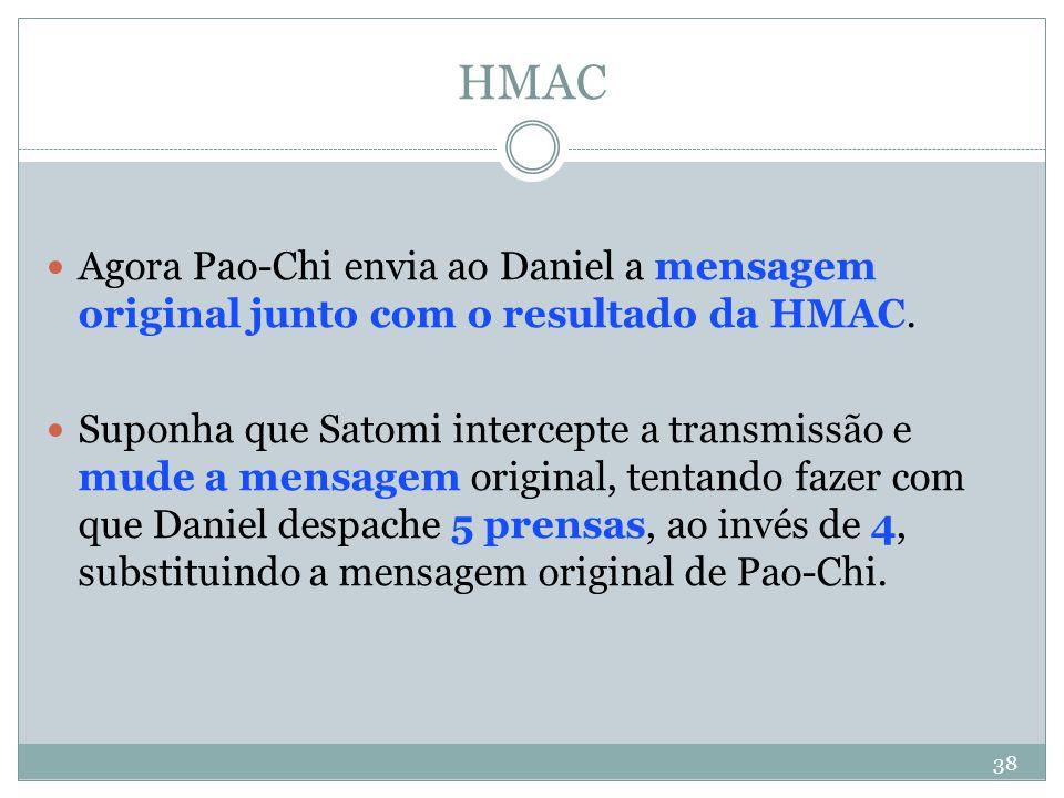 HMAC Agora Pao-Chi envia ao Daniel a mensagem original junto com o resultado da HMAC.