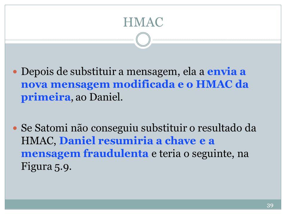 HMAC Depois de substituir a mensagem, ela a envia a nova mensagem modificada e o HMAC da primeira, ao Daniel.