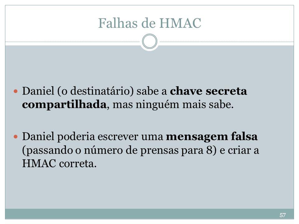 Falhas de HMAC Daniel (o destinatário) sabe a chave secreta compartilhada, mas ninguém mais sabe.
