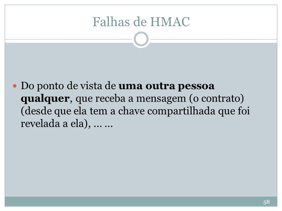 Falhas de HMAC