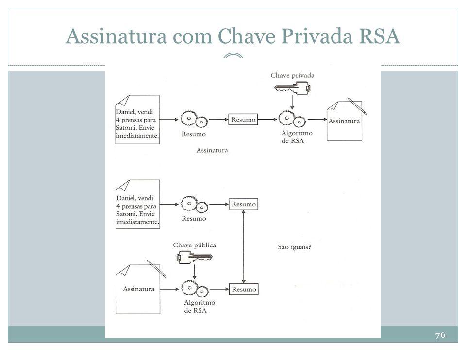 Assinatura com Chave Privada RSA