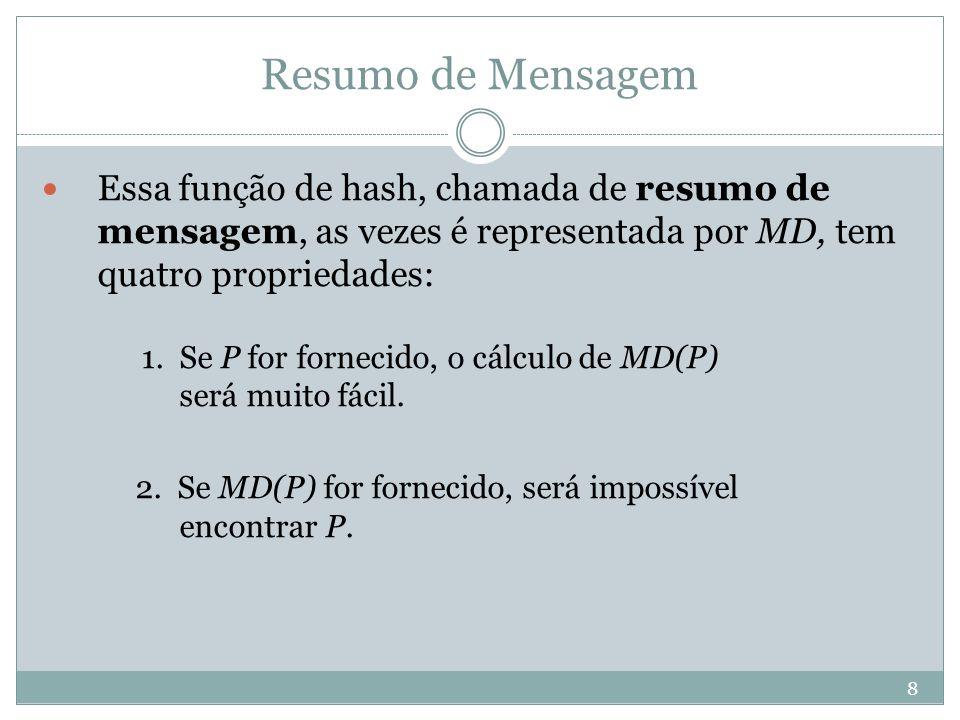 Resumo de Mensagem Essa função de hash, chamada de resumo de mensagem, as vezes é representada por MD, tem quatro propriedades: