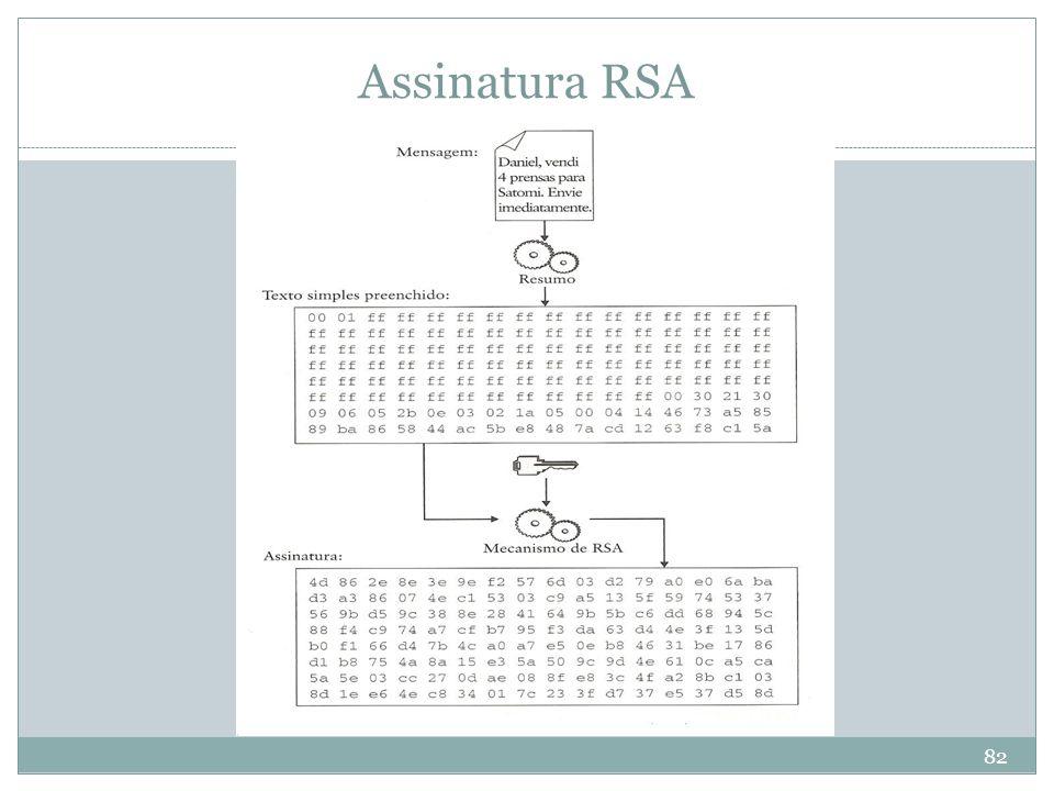 Assinatura RSA