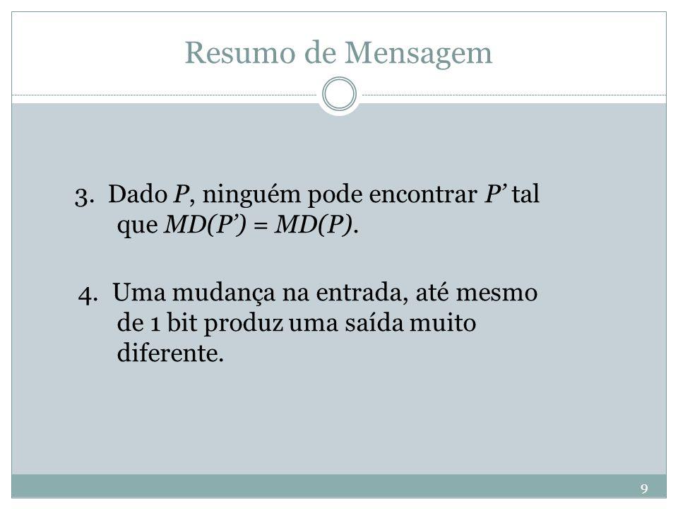 Resumo de Mensagem 3. Dado P, ninguém pode encontrar P' tal que MD(P') = MD(P).