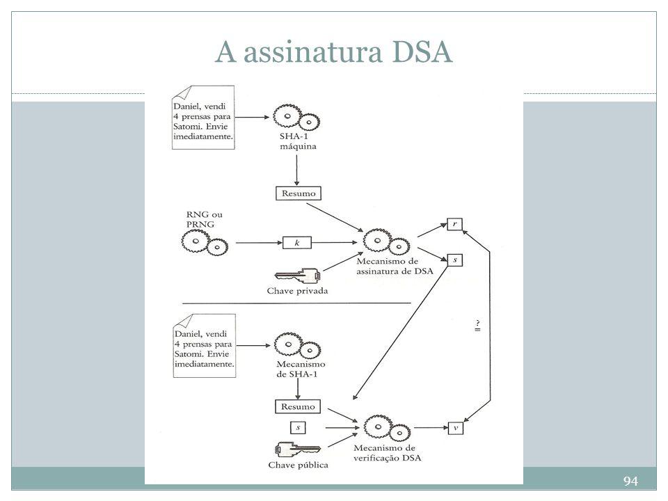 A assinatura DSA