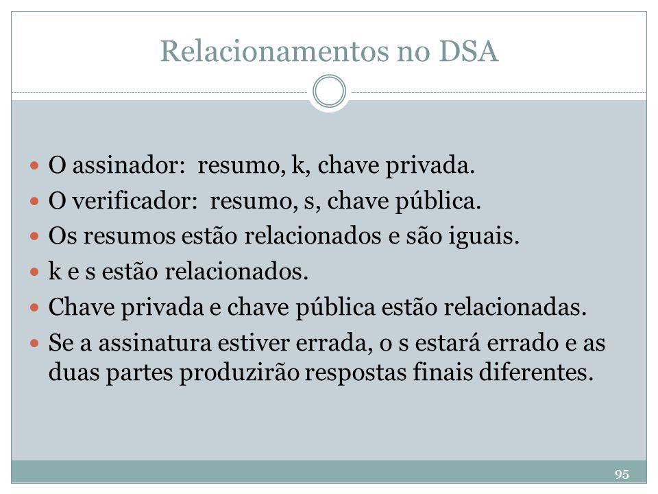 Relacionamentos no DSA