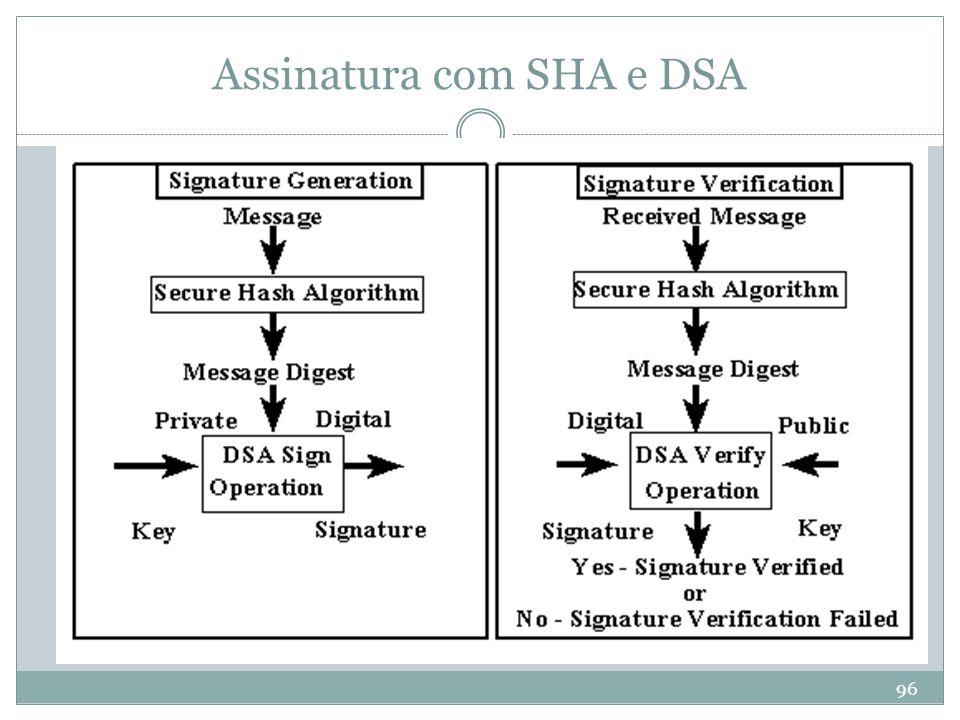 Assinatura com SHA e DSA