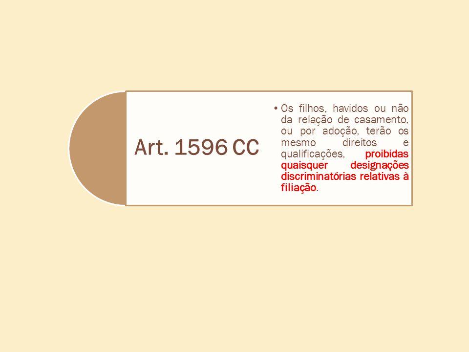 Art. 1596 CC