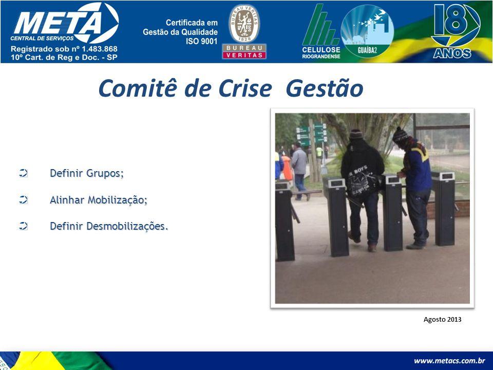 Comitê de Crise Gestão Definir Grupos; Alinhar Mobilização;