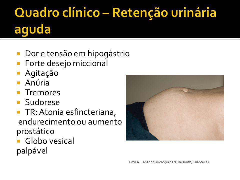 Quadro clínico – Retenção urinária aguda