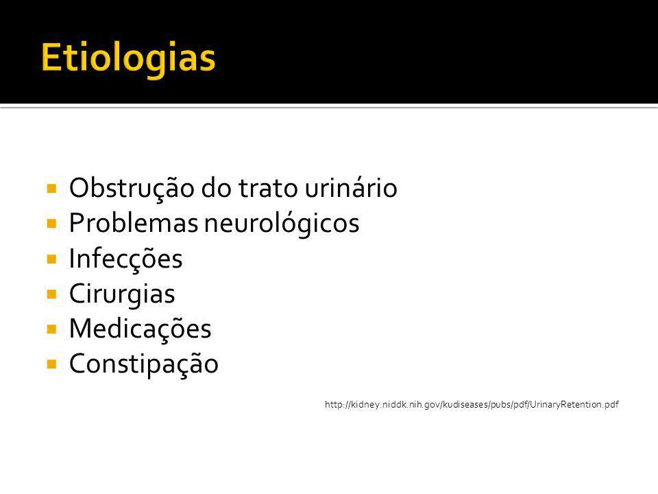 Etiologias Obstrução do trato urinário Problemas neurológicos